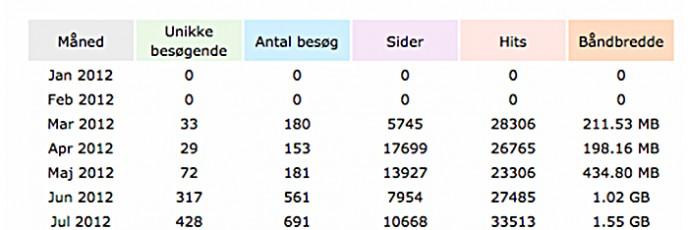 Statistik-20-11